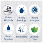 Orkin Bed Bugs Reviews
