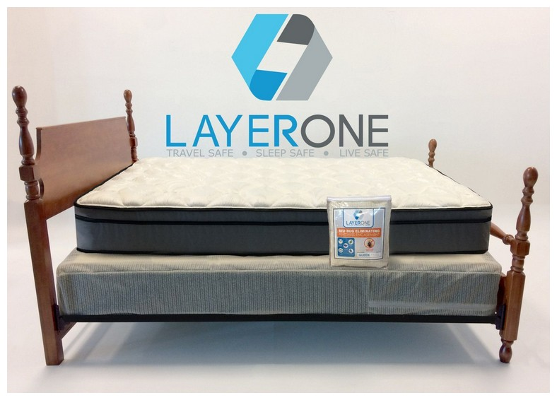Bed Bug Mattress And Box Spring Encasement Sets