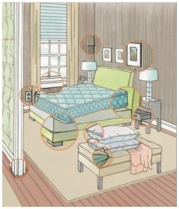 How To Get Rid Of Bed Bugs At Home Fast