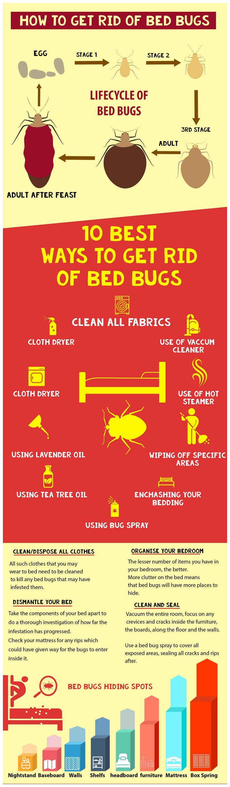 Best Way To Get Rid Of Bed Bugs At Home