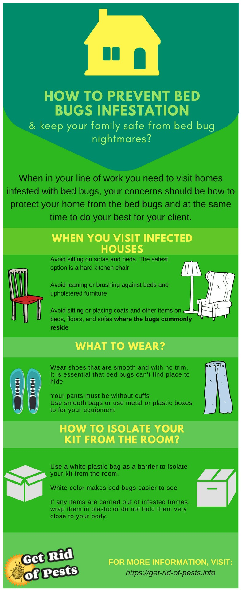 Can You Get Rid Of Bed Bugs In Your Home